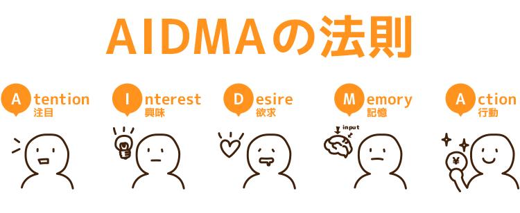 AIDMA(アイドマ)の法則とは?