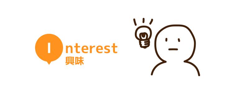 Interest(関心)