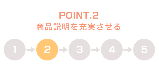 「売れない」を変えるポイント2.商品説明を充実させる