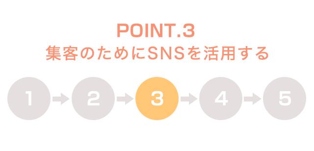 「売れない」を変えるポイント3.集客のためにSNSを活用する