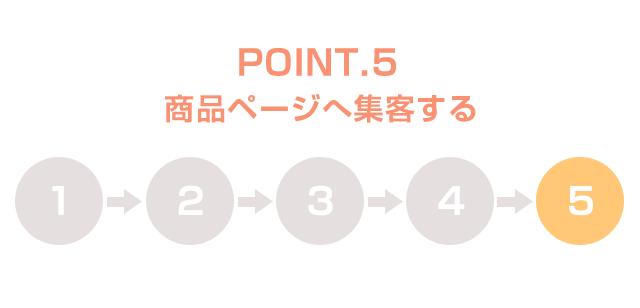「売れない」を変えるポイント5.商品ページへ集客する