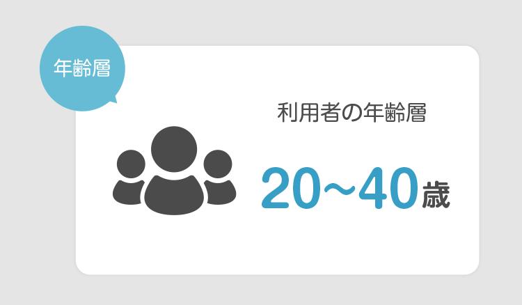 ミンネを使用しているユーザーの年齢層