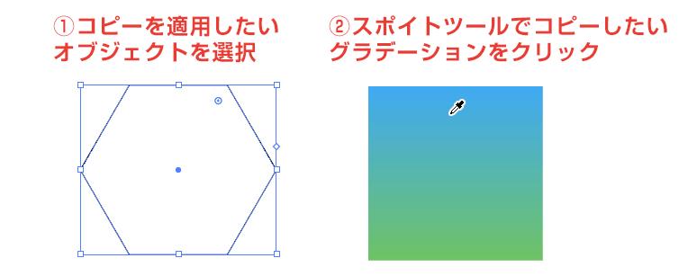 オブジェクトを選択してコピーしたいオブジェクトからグラデーションをスポイトする