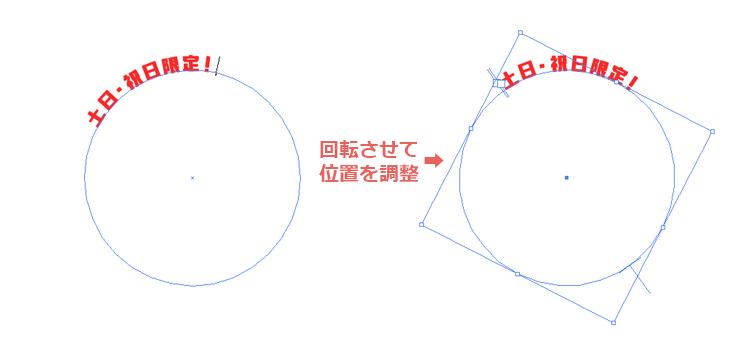 文字の傾きは円を回転させて調整