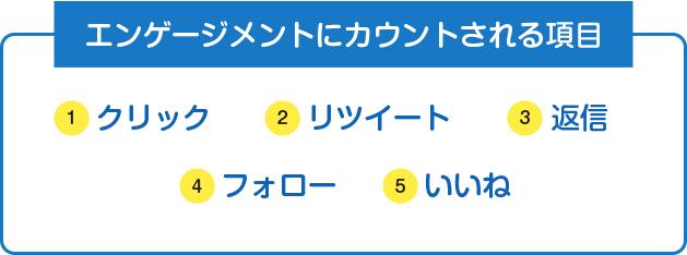 エンゲージメントにカウントされる5つの項目